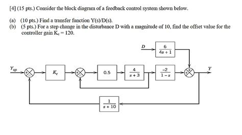 Solved 4 15 Pts Consider The Block Diagram Of A Feed