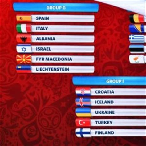 Classifica Mondiali 2018 Qualificazioni Mondiali 2018 L Italia Pesca La Spagna