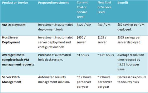 service desk sla metrics service level agreement hashdoc dashboard exles and