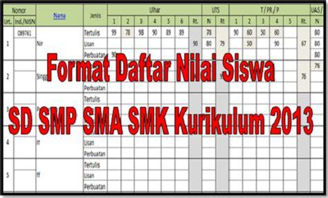 format absensi siswa kurikulum 2013 format daftar nilai siswa sd smp sma smk kurikulum 2013