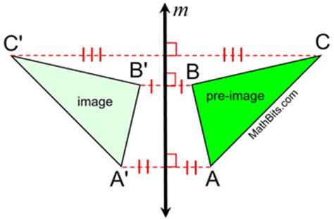 rigid transformations (isometries) mathbitsnotebook(geo