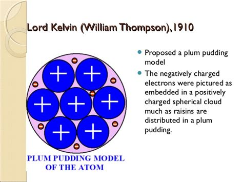 how did goldstein discover the proton jj thomson