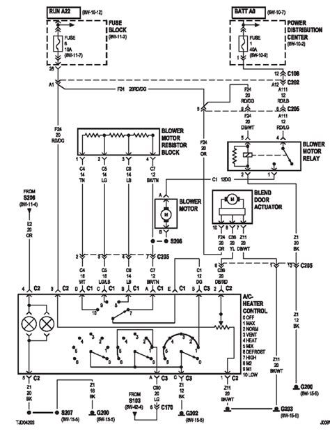2006 jeep tj wiring diagram free wiring diagrams