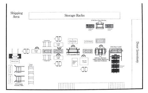 sari sari store floor plan 100 100 store floor plan 100 100 shop floor plan shop home based bakery