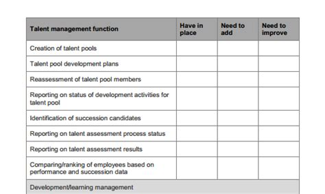 Talent Management Template talent management strategy template halogen software white paper