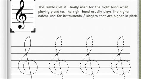 treble clef  theory  kids grade