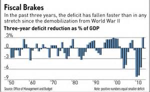 how the deficit got so everything you know about the deficit is wrong fixing it