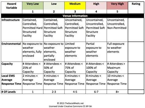 worksheet operational risk assessment worksheet hunterhq