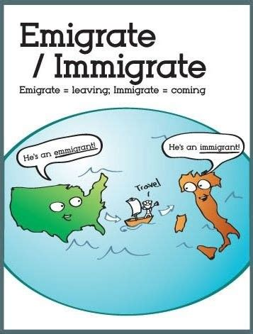 what is the difference between immigration and emigration