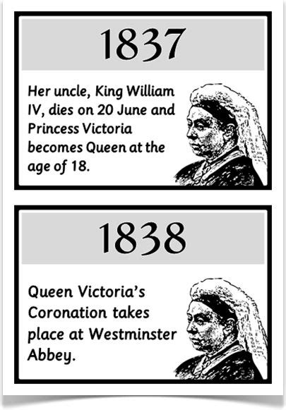 ks2 themes and conventions queen victoria timeline treetop displays a set of 20