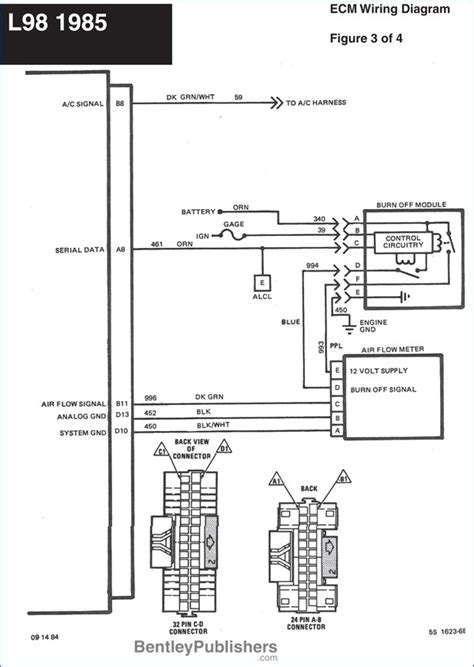 84 chevy wiring diagram wiring diagram manual