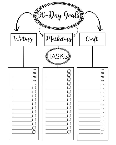 keeper and planner pdf learn how to write