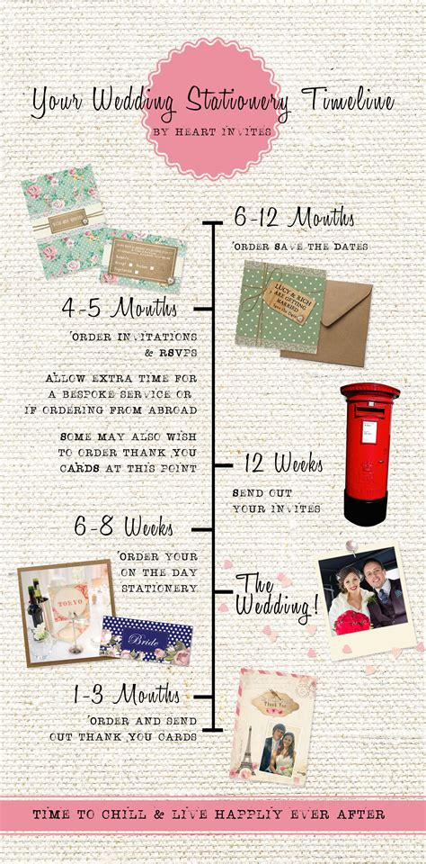timeline for ordering wedding invitations your wedding stationery timeline invites