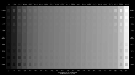 test pattern for monitor calibration r masciola s hdr 10 uhd test patterns page 24 avs