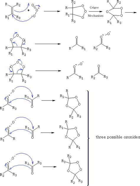 diff b w hydration and hydrolysis alkenes