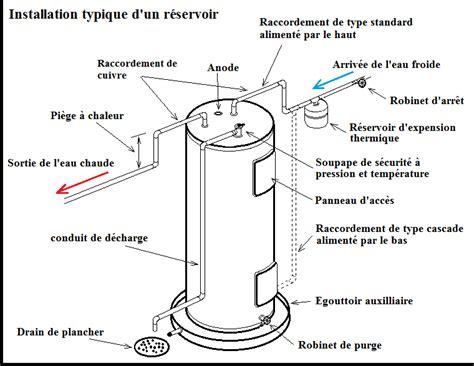 Installer Un Chauffe Eau électrique 2773 by Installer Chauffe Eau Simple Dsinscrit With Installer