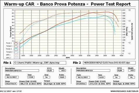 Banc De Puissance Prix by Reprogrammation Mercedes Classe Cls C219 350 Cdi 265