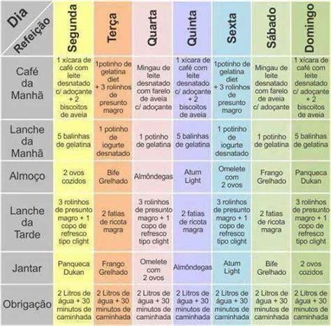 modelo de ao de alimentos no ncpc 25 melhores ideias sobre dieta no pinterest alimentos
