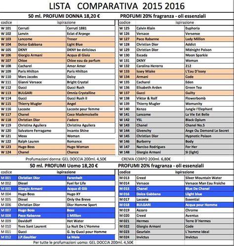 como consultar a lista da codhab lista da codhab 2016 lista codhab 2016 lista de morar bem