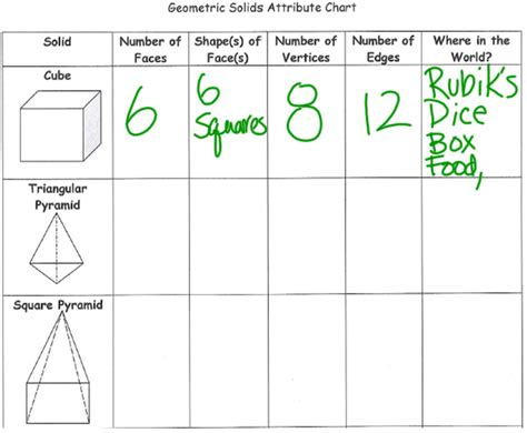 shapes worksheets year 8 3d shapes worksheet for year 5 maths 3d shapes