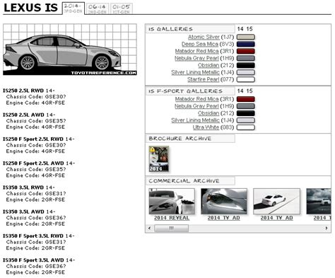 lexus paint code lexus is touchup paint codes image galleries brochure