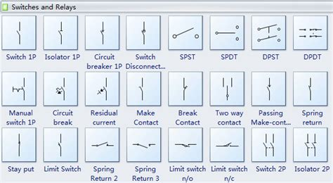 basic electrical symbols engineering feed