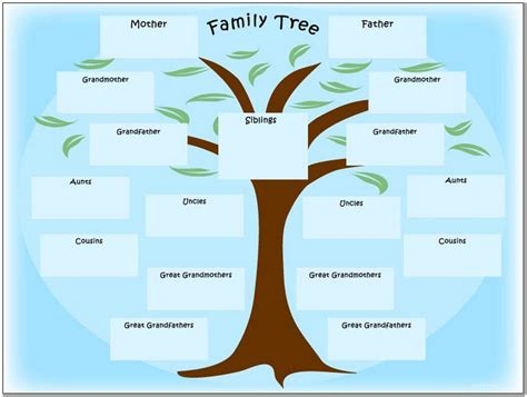 printable family tree charts free printable family tree charts for kids pictures