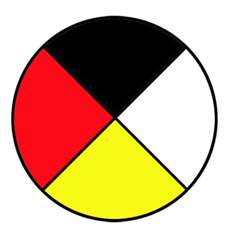 medicine wheel template medicine wheel reveal the basis of our troubles spirit
