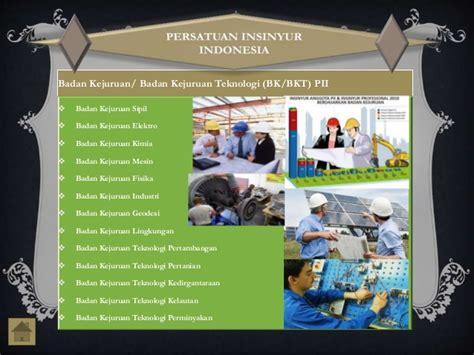 Apron 12 Badan persatuan insinyur indonesia