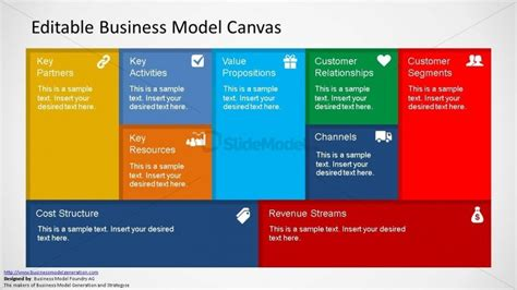 Business Model Canvas Slide Design Slidemodel Business Model Canvas Template Ppt