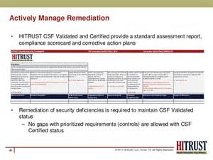 remediation plan template hitrust csf meaningful use risk assessment