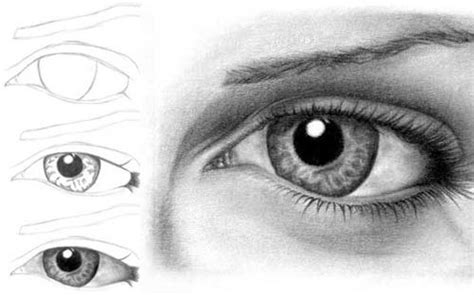 tutorial menggambar realistis drawing realistic eyes twenty first century art and design