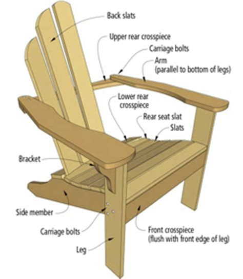 adirondack chair plans norm abram pdf woodworking