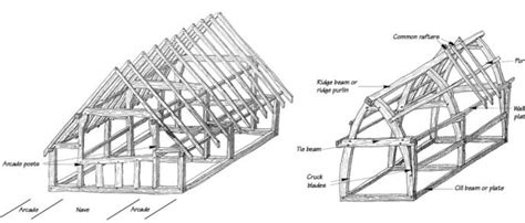 anatomy arched roof traditional timber framing a brief introduction