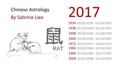 Astrology Sabrina Liao 2017 forecast rat astrology by sabrina liao