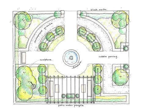 Designing A Garden Layout Best 25 Garden Design Plans Ideas On Pinterest Flower Garden Plans Garden Landscape Design