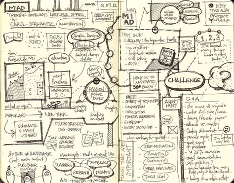 sketchbook notes 1000 images about note taking studying on