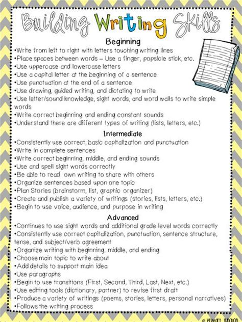 Parent Letter Writing Workshop 60 Best Images About Kindergarten Writing Ideas On Student Anchor Charts And