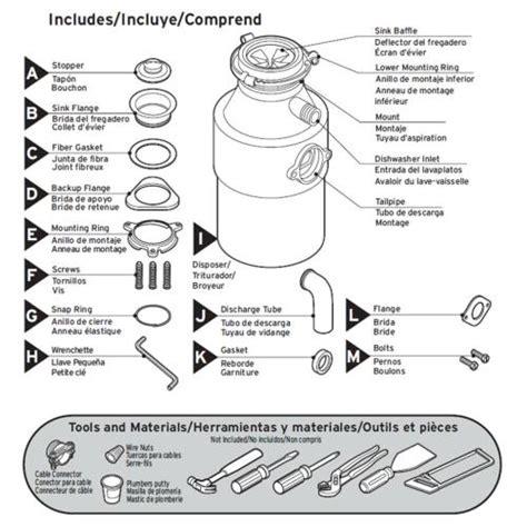 insinkerator parts diagram badger garbage disposal schematic insinkerator 444 5