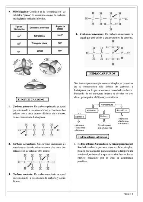 cadenas carbonadas cortas teoria de organica hidrocarburos
