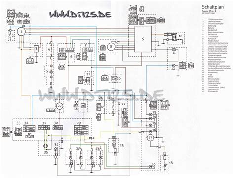 hyosung 250 engine diagram get free image about wiring