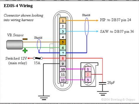 edis wiring