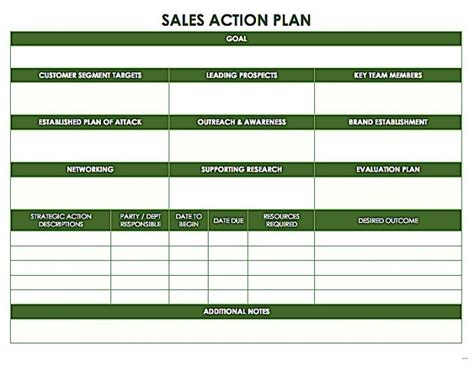 plan action template snapshot studiootb