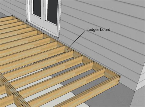 Ledger Board / How to Build a Deck   NexGEN Decking