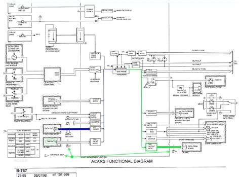 boeing wiring diagram