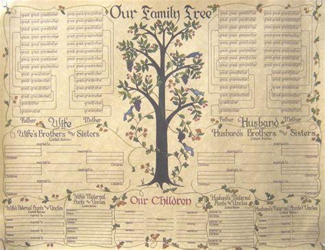 professional genealogy charts family trees genealogy family tree chart 7
