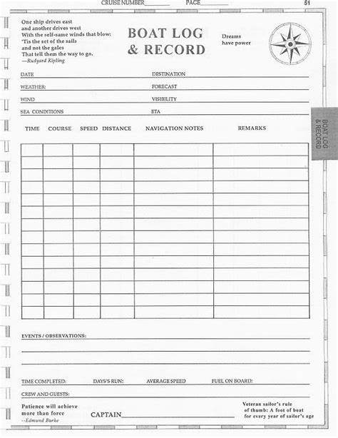 boat log book template templates resume exles