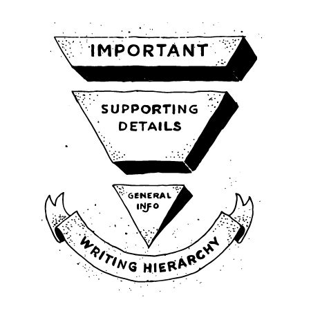 Pyramid Style Of Report Writing by The Inverted Pyramid That One Thing Which Will Make Your Content Stronger
