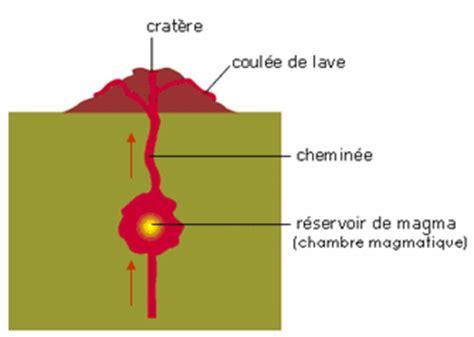d馭inition de chambre magmatique cours de sciences les volcans maxicours com