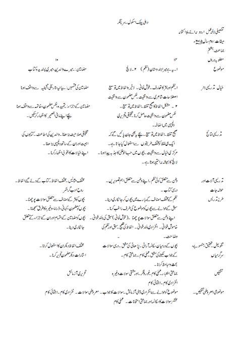 subject urdu delhi school dps srinagar